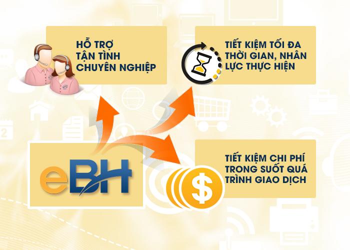 lợi ích của bảo hiểm xã hội điện tử